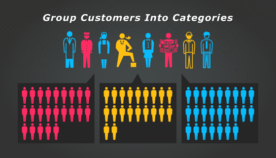 group customers into categories